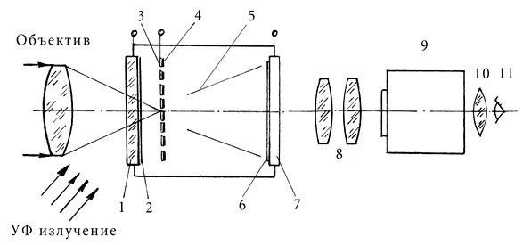 Схема ПЭОП