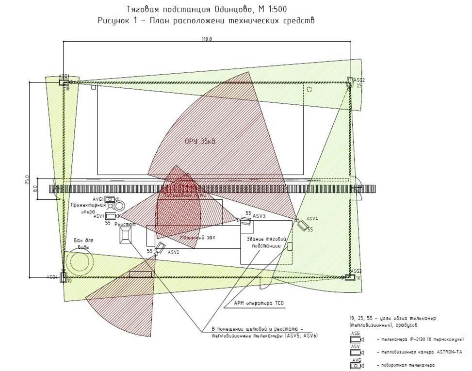 Схема расположения тепловизионных модулей АСТРОН-ТА в автоматизированной системе круглосуточной тепловизионной диагностики