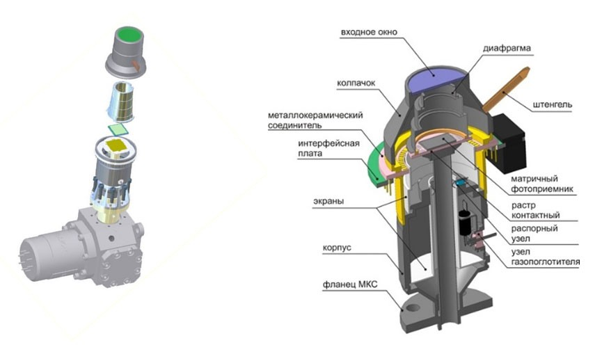 Конструкция модуля с охлаждаемым МФПУ