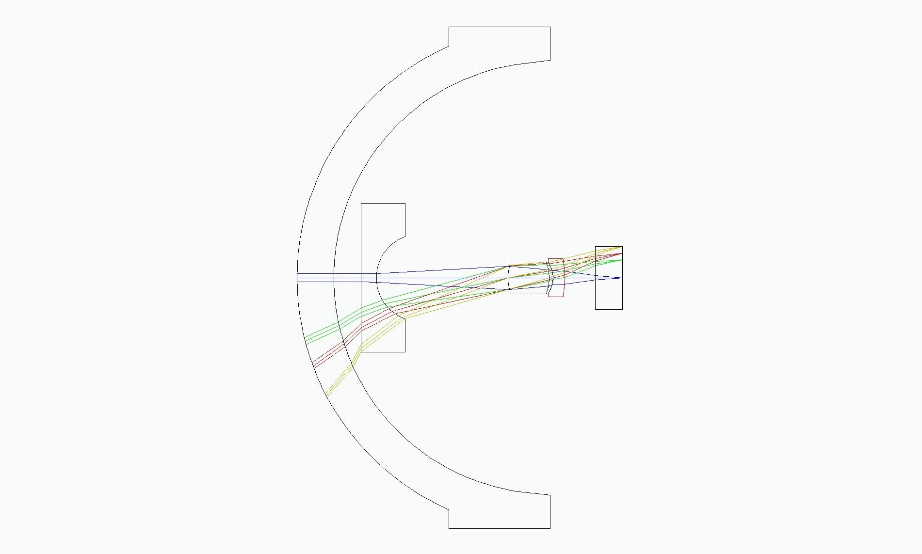 Расчет и разработка тепловизионных оптических систем